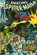 Amazing Spider-Man (1963 1st Series) UK Edition 82UK