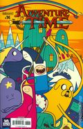 Adventure Time (2012 Kaboom) 36B