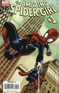 Amazing Spider-Girl (2006) 1B