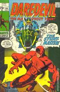 Daredevil (1964 1st Series) 64