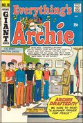 Everything's Archie (1969) 16