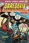 Daredevil (1964 1st Series) Mark Jewelers 111MJ