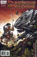 Dungeons and Dragons (2010 IDW) 6B