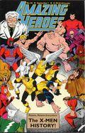 Amazing Heroes (1981) 54