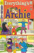 Everything's Archie (1969) 55