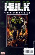 Hulk Chronicles World War Hulk (2008) 1
