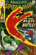 Amazing Spider-Man (1963 1st Series) UK Edition 77UK