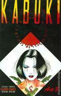 Kabuki Circle of Blood (1995) 3A