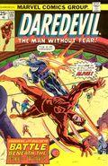 Daredevil (1964 1st Series) Mark Jewelers 132MJ
