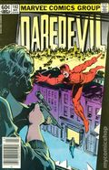 Daredevil (1964 1st Series) 192B