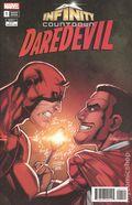 Infinity Countdown Daredevil (2018) 1B