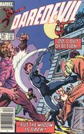 Daredevil (1964 1st Series) Canadian Edition 201