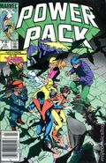 Power Pack (1984 1st Series) Canadian Price Variant 12