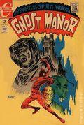 Ghost Manor (1968) 6