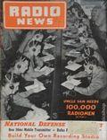 Radio News (1919-1948 Gernsback Publishing) Vol. 24 #3