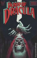 Blood of Dracula (1987) 19