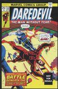 Daredevil (1964 1st Series) Marvel Legends Reprint 132