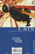 Civil War X-Men (2006) 3