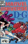 Official Handbook of the Marvel Universe (1983-1984 Marvel) 4