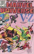 Official Handbook of the Marvel Universe (1983-1984 Marvel) 12