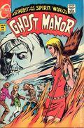 Ghost Manor (1968) 10