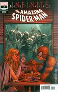 Amazing Spider-Man (2018 6th Series) Annual 2B