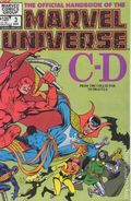 Official Handbook of the Marvel Universe (1983-1984 Marvel) 3