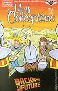 Myth Conceptions (1987) 5