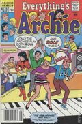 Everything's Archie (1969) 142