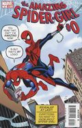 Amazing Spider-Girl (2006) 0