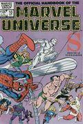 Official Handbook of the Marvel Universe (1983-1984 Marvel) 10