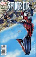 Spider-Girl (1998) 68