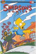 Simpsons Comics (1993-2018 Bongo) 11