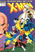 Official Marvel Index to the X-Men (1987 1st Series) 5