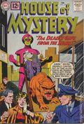House of Mystery (1951-1983 1st Series) 119