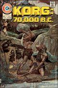 Korg 70,000 BC (1975) 2