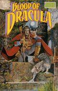 Blood of Dracula (1987) 11