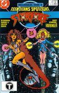 Teen Titans Spotlight (1986) 19