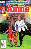 Annie (1982) 2