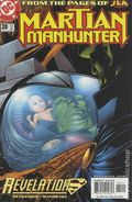 Martian Manhunter (1998 2nd Series) 20
