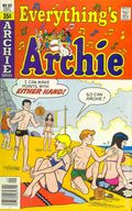 Everything's Archie (1969) 69