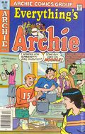 Everything's Archie (1969) 80