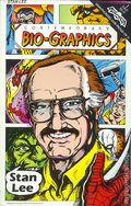 Contemporary Bio-Graphics (1991) 1