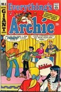 Everything's Archie (1969) 5