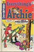 Everything's Archie (1969) 39