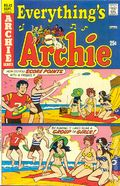 Everything's Archie (1969) 42