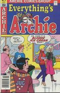 Everything's Archie (1969) 72