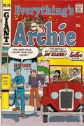 Everything's Archie (1969) 23