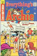 Everything's Archie (1969) 36