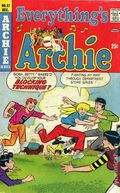 Everything's Archie (1969) 37